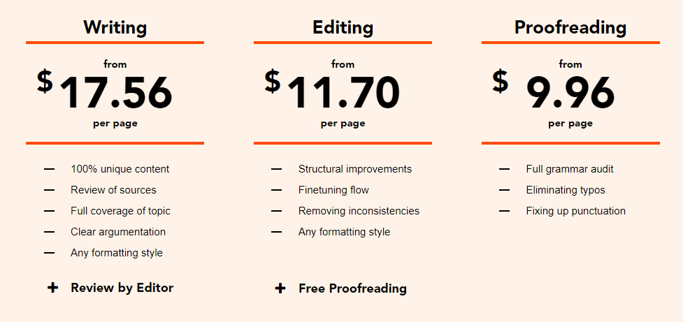 ewritingservice.com-prices